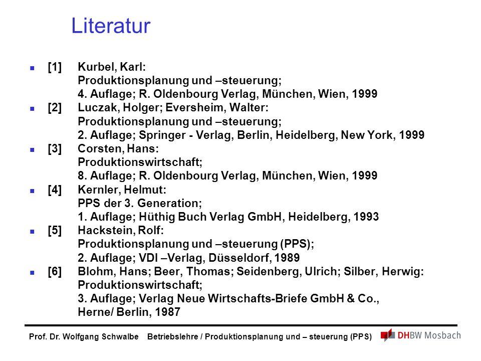Literatur [1] Kurbel, Karl: Produktionsplanung und –steuerung;